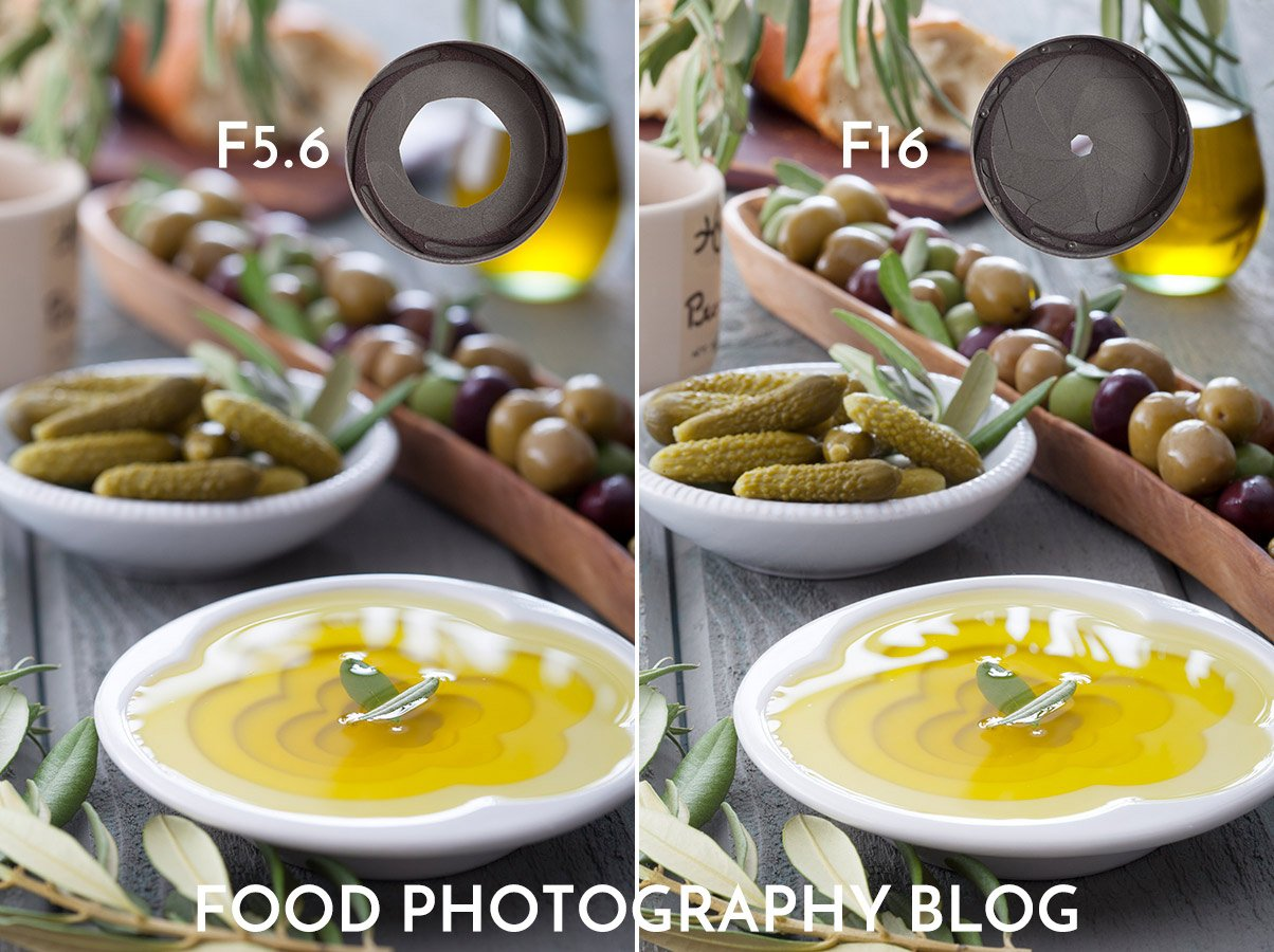 Fstops | Food Photography Blog