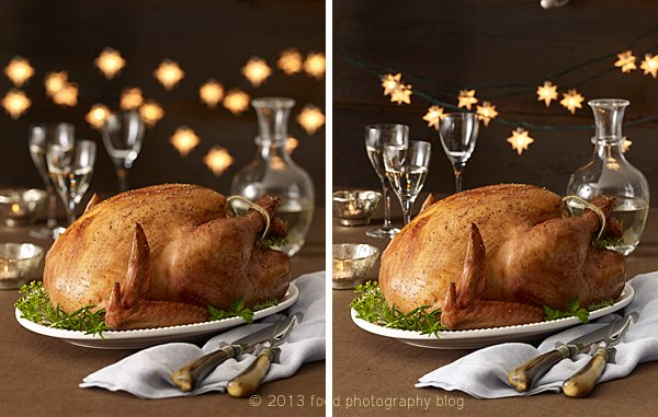 The difference between F-Stops | Food Photography Blog