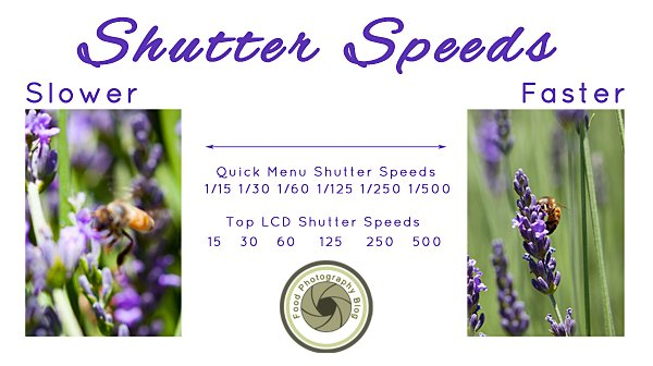 Shutter Speeds | Food Photography Blog