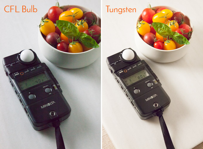 LIght meter reading | Food Photography Blog