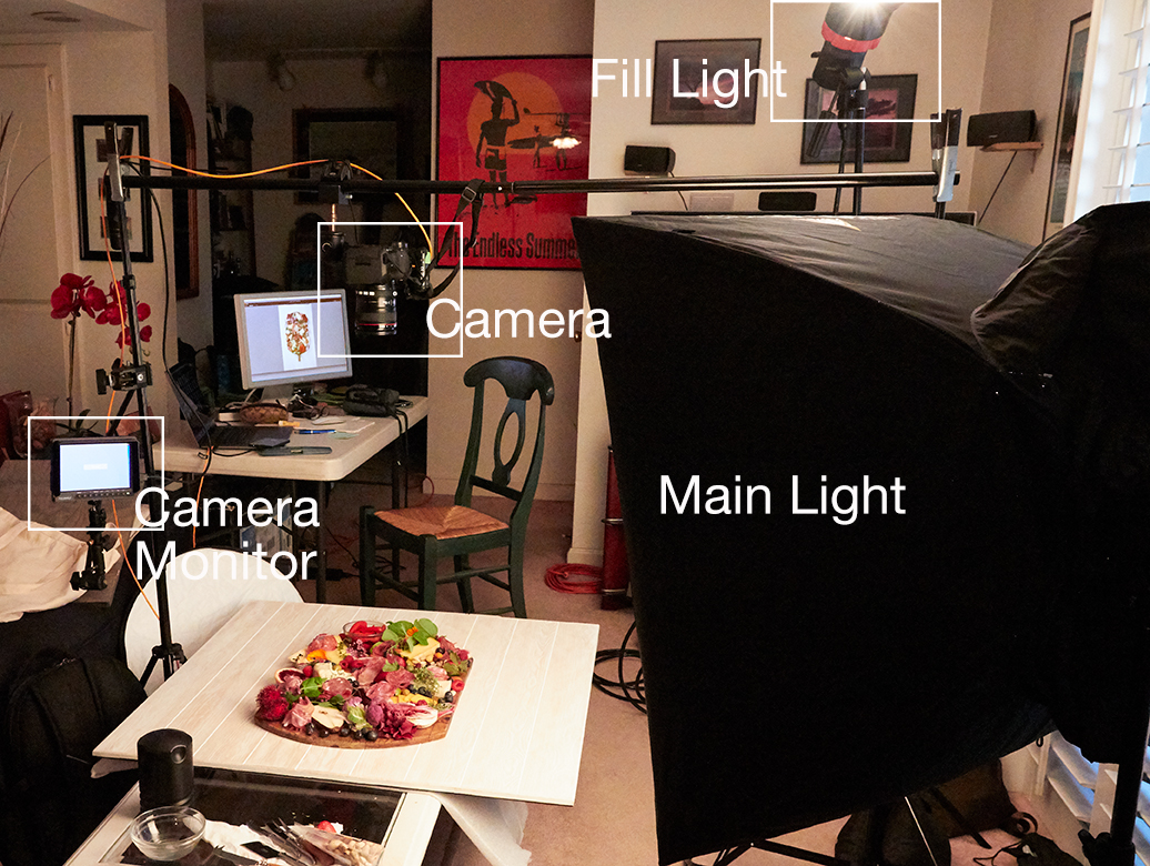 BTS Set Up | Food Photography Blog